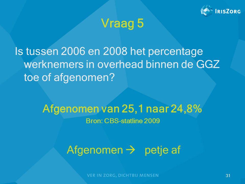 31 Vraag 5 Is tussen 2006 en 2008 het percentage werknemers in overhead binnen de GGZ toe of afgenomen? Afgenomen van 25,1 naar 24,8% Bron: CBS-statli