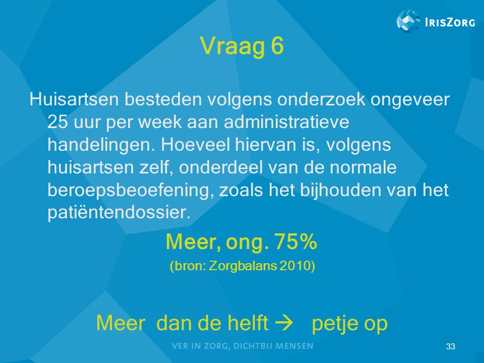 33 Vraag 6 Huisartsen besteden volgens onderzoek ongeveer 25 uur per week aan administratieve handelingen. Hoeveel hiervan is, volgens huisartsen zelf
