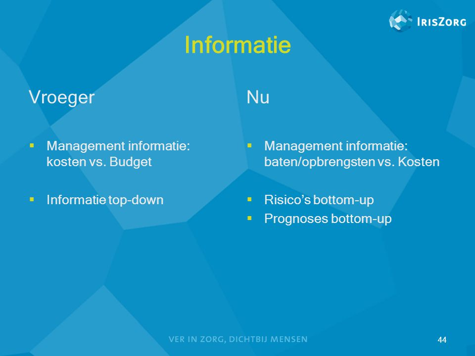 Informatie Vroeger  Management informatie: kosten vs. Budget  Informatie top-down Nu  Management informatie: baten/opbrengsten vs. Kosten  Risico'