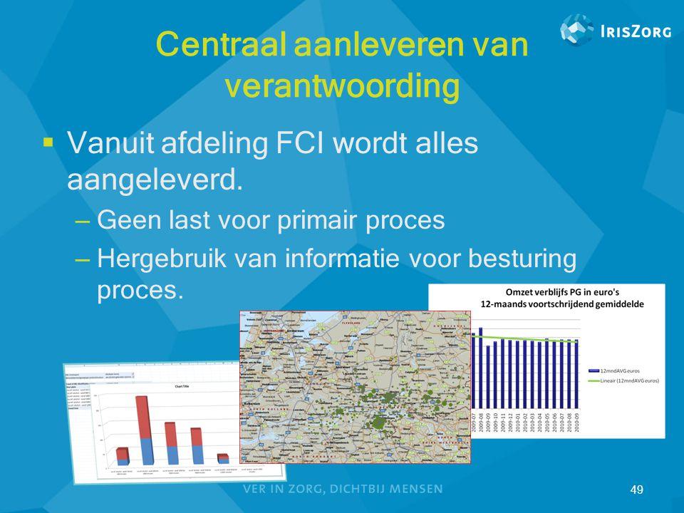 Centraal aanleveren van verantwoording  Vanuit afdeling FCI wordt alles aangeleverd. – Geen last voor primair proces – Hergebruik van informatie voor