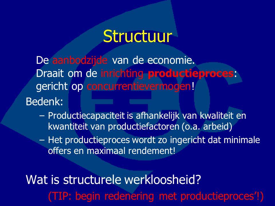Structuurwerkloosheid 1.kwantitatieve structuurwerkloosheid (uitbreidingsinvesteringen, mechanisatie, automatisering, robotisering, fusies) 2.Kwalitatieve structuurwerkloosheid (omscholing, bijscholing, arbeidsproductiviteit, mobiliteit) 3.Seizoenwerkloosheid (oogst, toerisme) 4.Frictie- of vrijwingswerkloosheid (vraag en aanbod hebben elkaar nog niet gevonden, vergt tijd – 6 maanden)