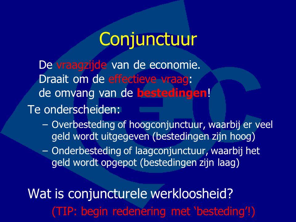 Conjunctuur De vraagzijde van de economie. Draait om de effectieve vraag: de omvang van de bestedingen! Te onderscheiden: –Overbesteding of hoogconjun
