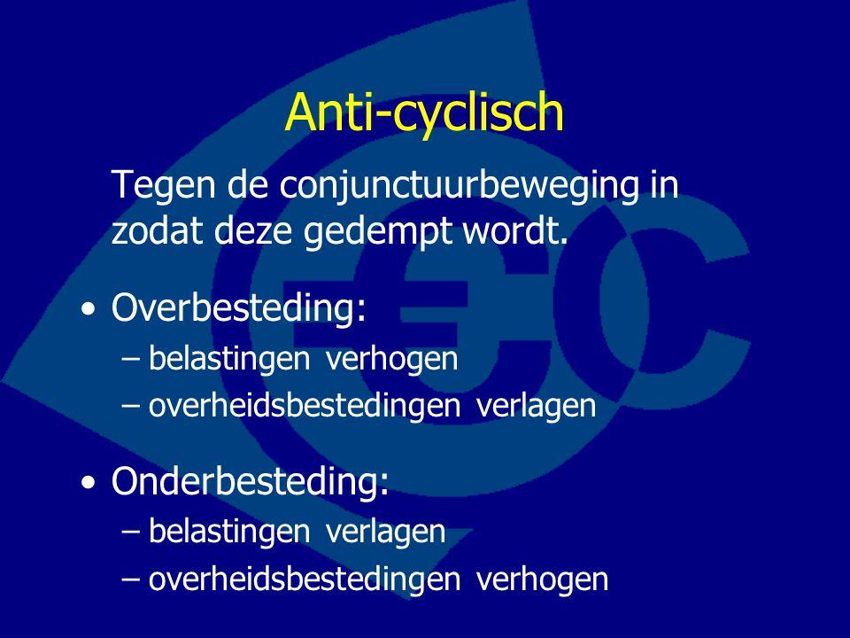 Anti-cyclisch Tegen de conjunctuurbeweging in zodat deze gedempt wordt. Overbesteding: –belastingen verhogen –overheidsbestedingen verlagen Onderbeste