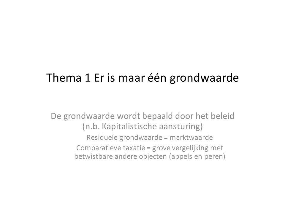 Thema 2 Van drie markten thuis Vastgoedmarkt Bouwmarkt Markt grond-, weg-, groenwerken Afstemming en onderhandelen