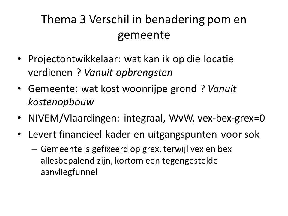 Thema 3 Verschil in benadering pom en gemeente Projectontwikkelaar: wat kan ik op die locatie verdienen ? Vanuit opbrengsten Gemeente: wat kost woonri