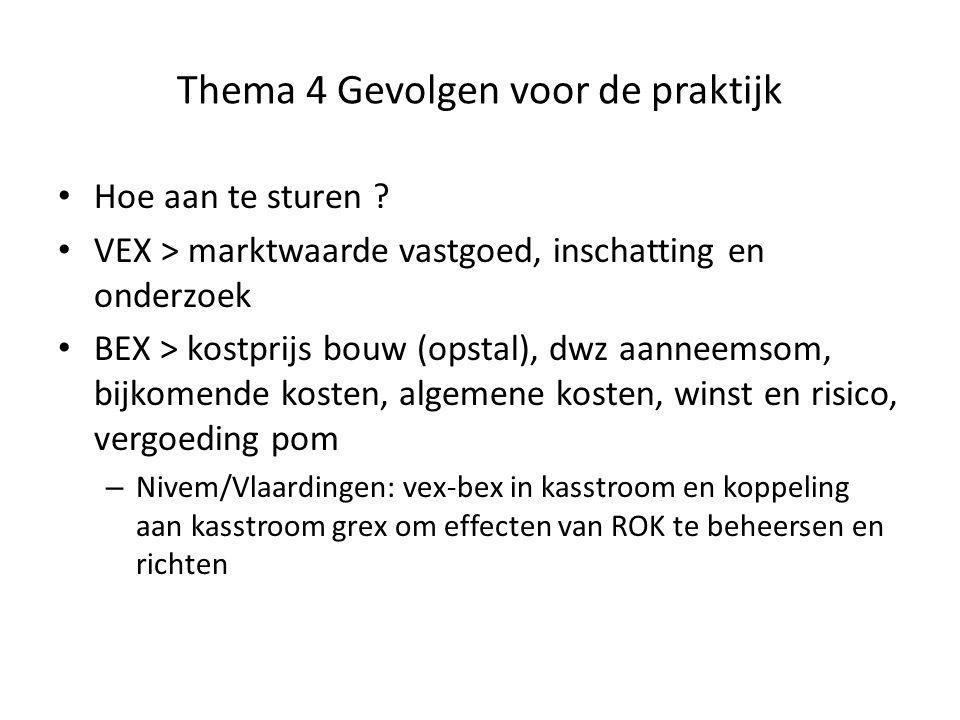 Thema 4 Gevolgen voor de praktijk Hoe aan te sturen ? VEX > marktwaarde vastgoed, inschatting en onderzoek BEX > kostprijs bouw (opstal), dwz aanneems