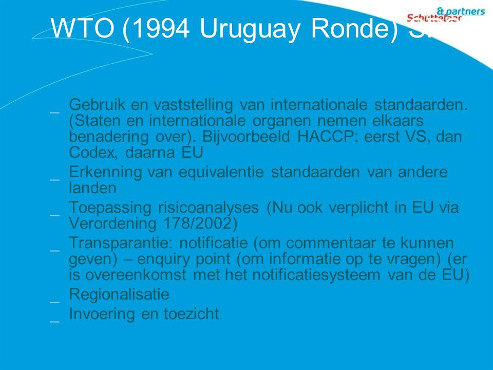 WTO (1994 Uruguay Ronde) SPS _Gebruik en vaststelling van internationale standaarden.