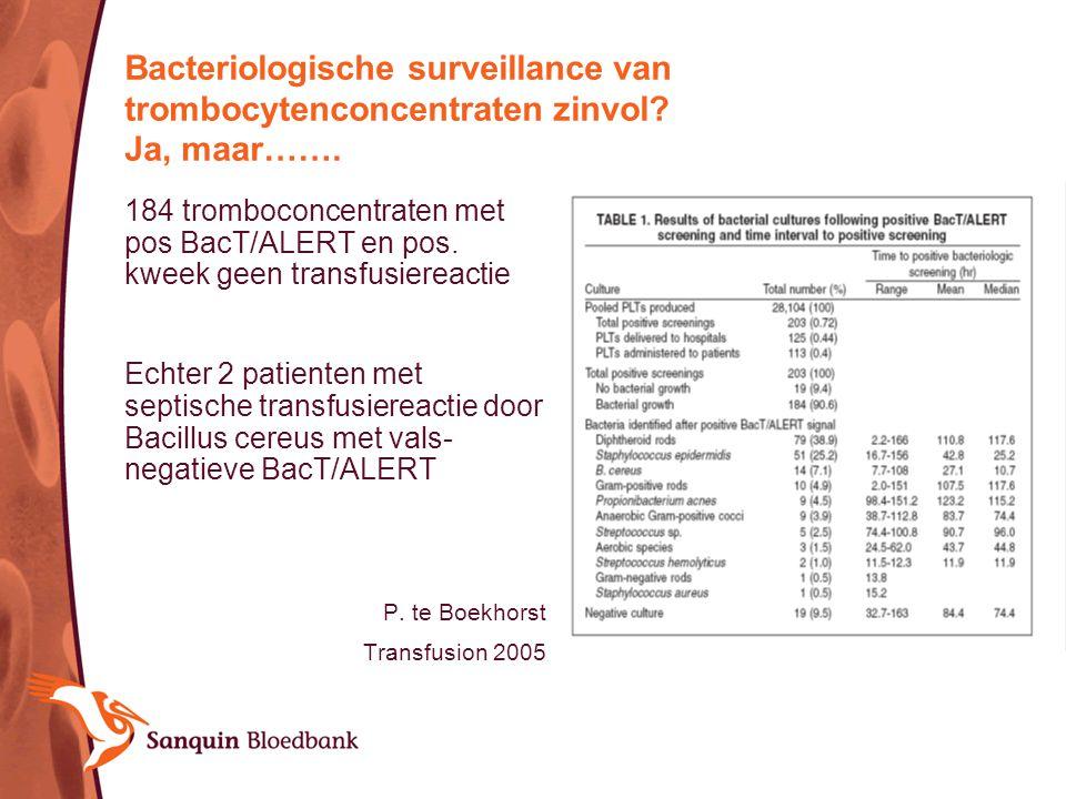 Bacteriologische surveillance van trombocytenconcentraten zinvol? Ja, maar……. 184 tromboconcentraten met pos BacT/ALERT en pos. kweek geen transfusier