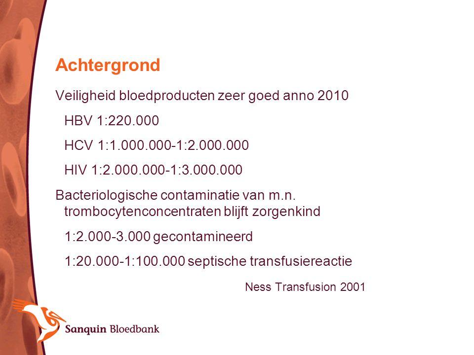 Achtergrond Veiligheid bloedproducten zeer goed anno 2010 HBV 1:220.000 HCV 1:1.000.000-1:2.000.000 HIV 1:2.000.000-1:3.000.000 Bacteriologische conta