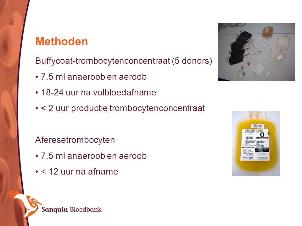 Methoden Buffycoat-trombocytenconcentraat (5 donors) 7.5 ml anaeroob en aeroob 18-24 uur na volbloedafname < 2 uur productie trombocytenconcentraat Af
