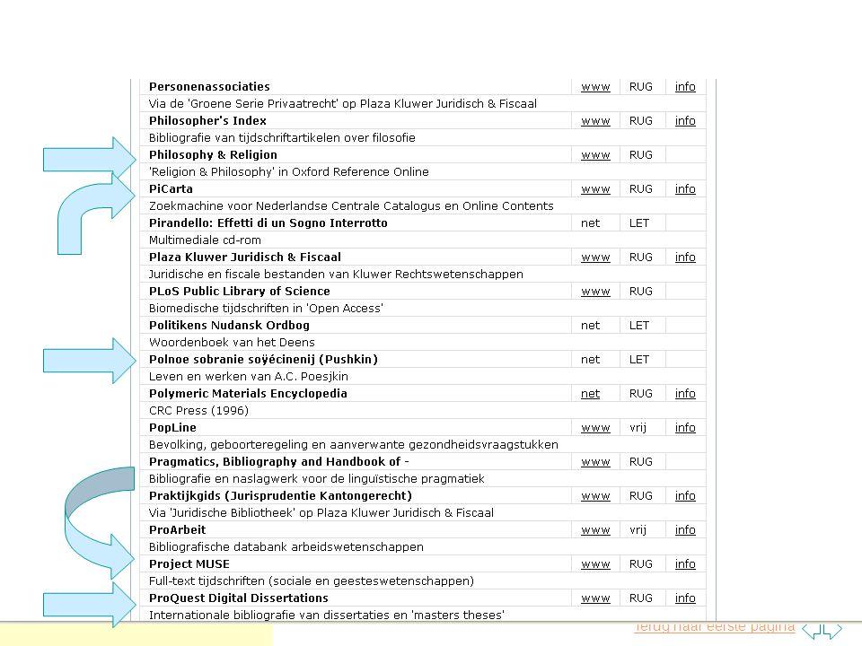 Terug naar eerste pagina Doel van zoekactie n publikatie zelf in handen zien te krijgen n zoekresultaten koppelen aan lokaal bezit