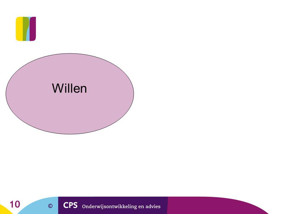 10 Willen