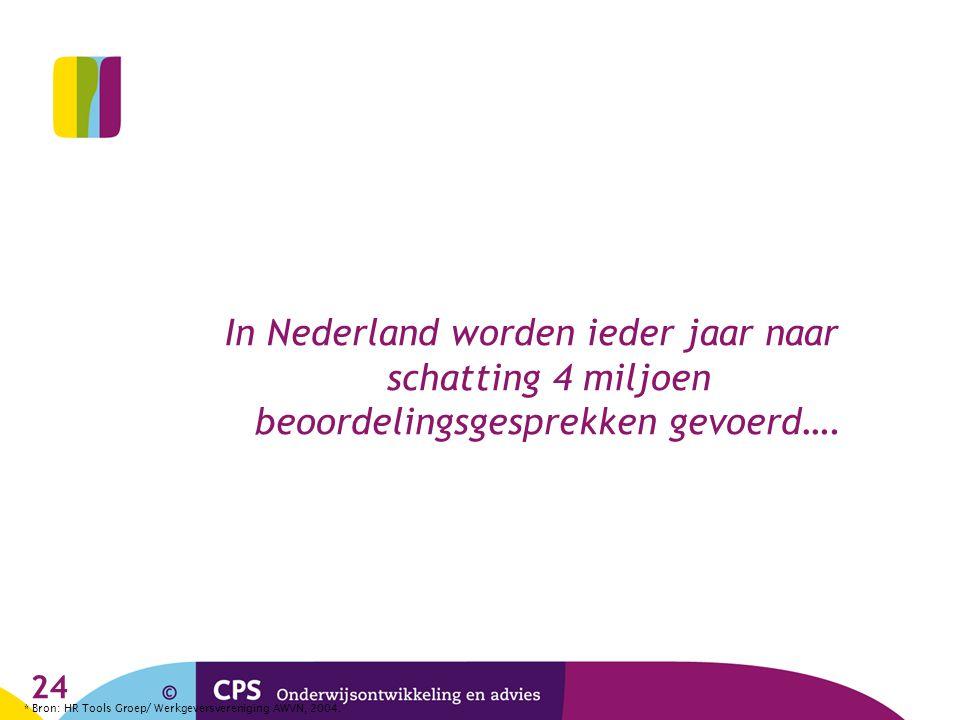 24 In Nederland worden ieder jaar naar schatting 4 miljoen beoordelingsgesprekken gevoerd…. * Bron: HR Tools Groep/ Werkgeversvereniging AWVN, 2004.