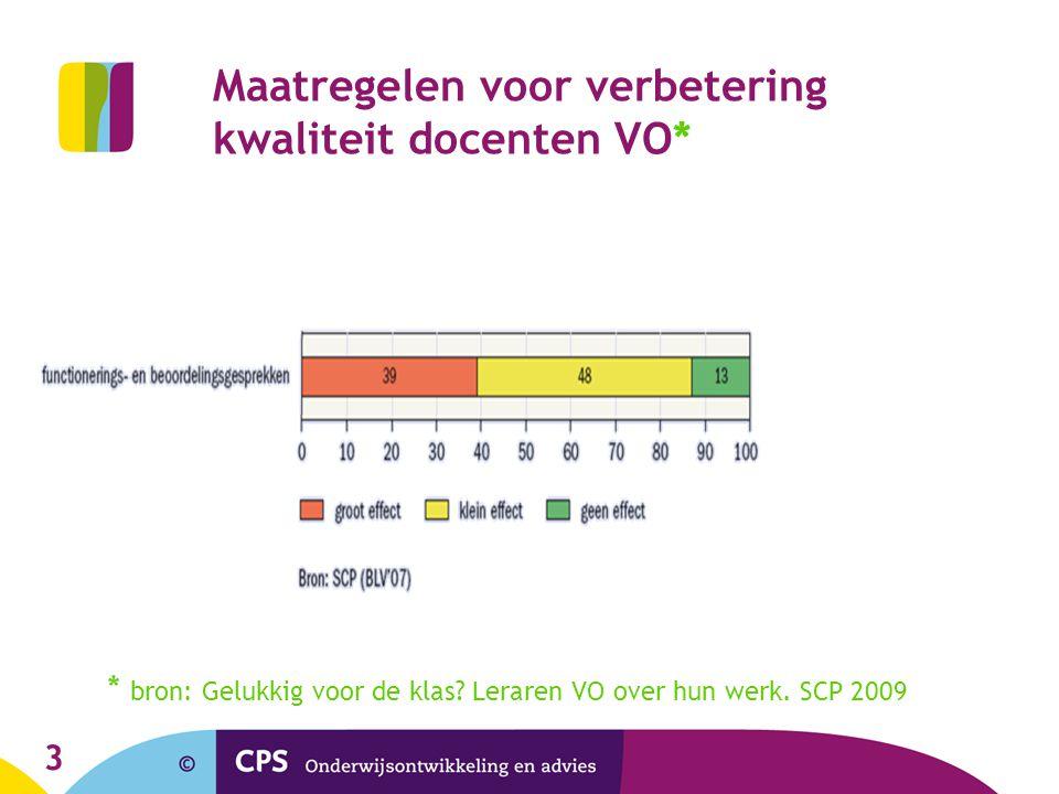 3 Maatregelen voor verbetering kwaliteit docenten VO* * bron: Gelukkig voor de klas? Leraren VO over hun werk. SCP 2009