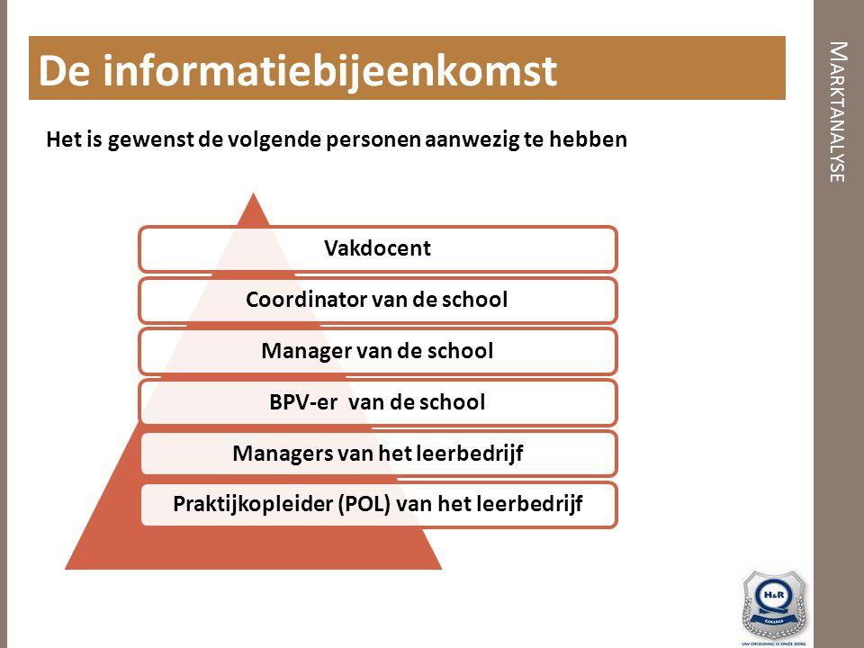 M ARKTANALYSE De informatiebijeenkomst Het is gewenst de volgende personen aanwezig te hebben VakdocentCoordinator van de schoolManager van de schoolBPV-er van de schoolManagers van het leerbedrijfPraktijkopleider (POL) van het leerbedrijf