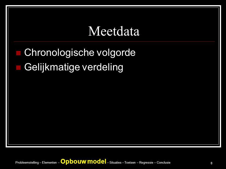 Probleemstelling – Elementen – Opbouw model – Situaties – Toetsen – Regressie – Conclusie 8 Meetdata Chronologische volgorde Gelijkmatige verdeling