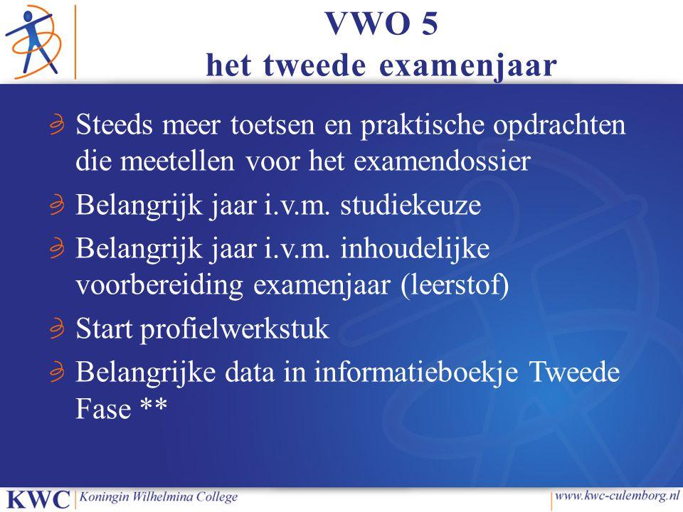 VWO 5 het tweede examenjaar Steeds meer toetsen en praktische opdrachten die meetellen voor het examendossier Belangrijk jaar i.v.m.
