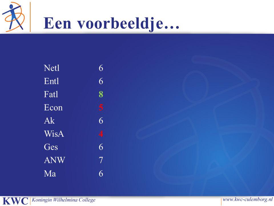 Een voorbeeldje… Netl6 Entl6 Fatl8 Econ5 Ak6 WisA4 Ges6 ANW7 Ma6