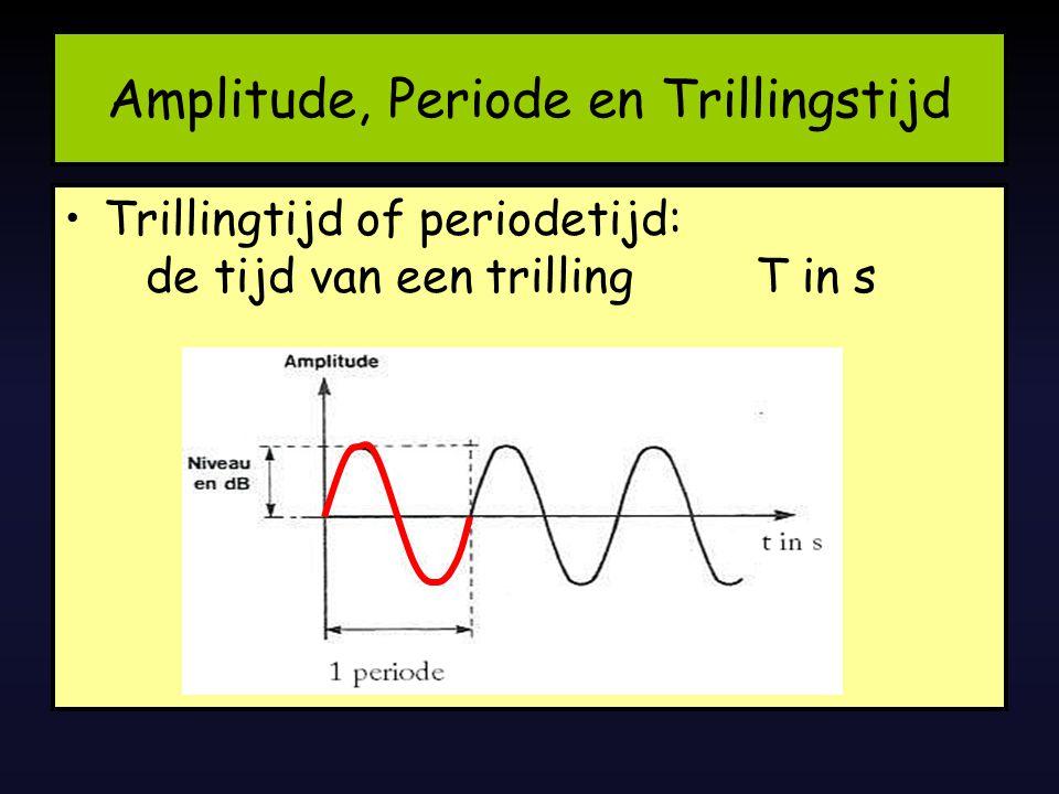 Amplitude, Periode en Trillingstijd Trillingtijd of periodetijd: de tijd van een trilling T in s