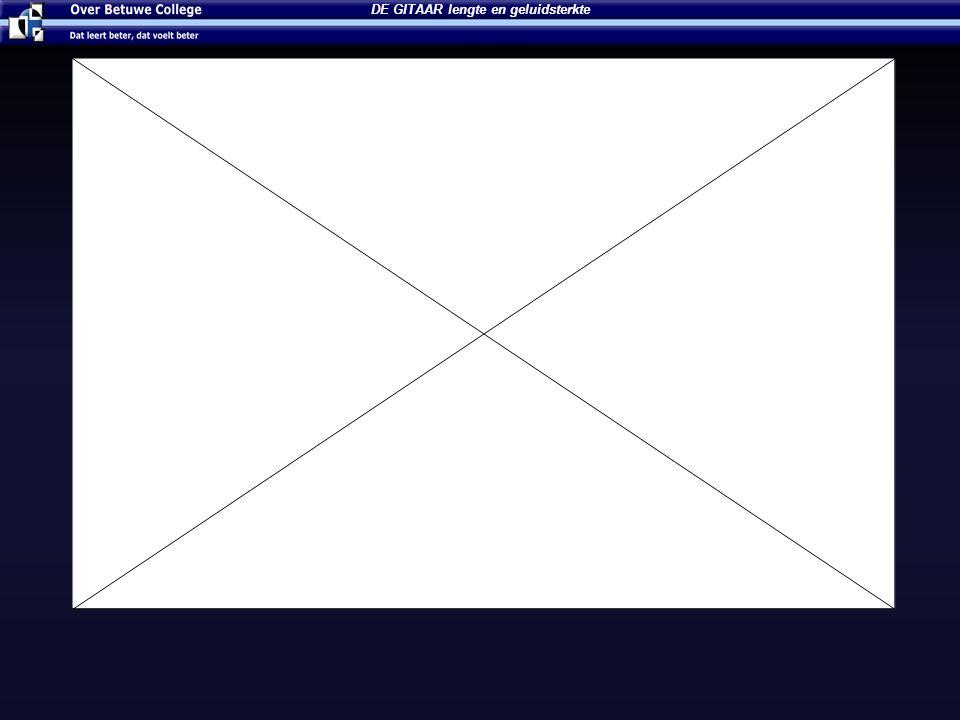 21/07/2014 DE GITAAR lengte en geluidsterkte