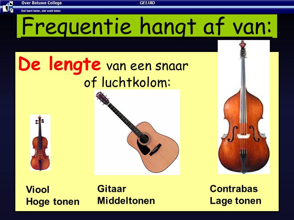 Frequentie hangt af van: Frequentie: hoog of laag Geluidsterkte: hard of zacht GELUID De lengte van een snaar of luchtkolom: Viool Hoge tonen Gitaar M