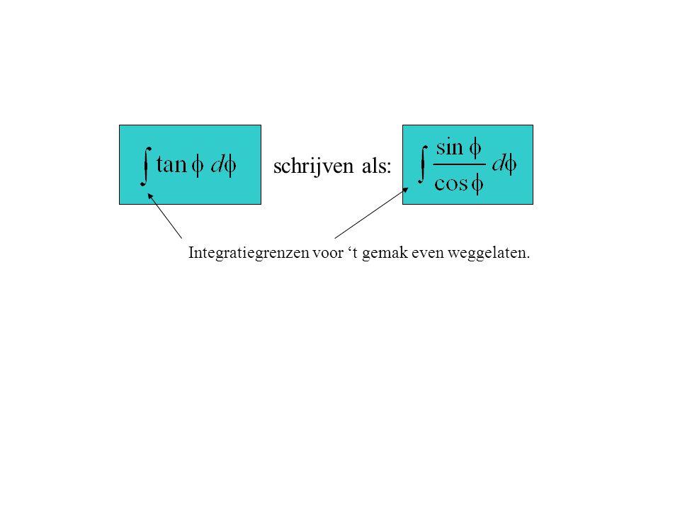 Nu herkennen dat sin  (op een min-teken na) de afgeleide is van cos .
