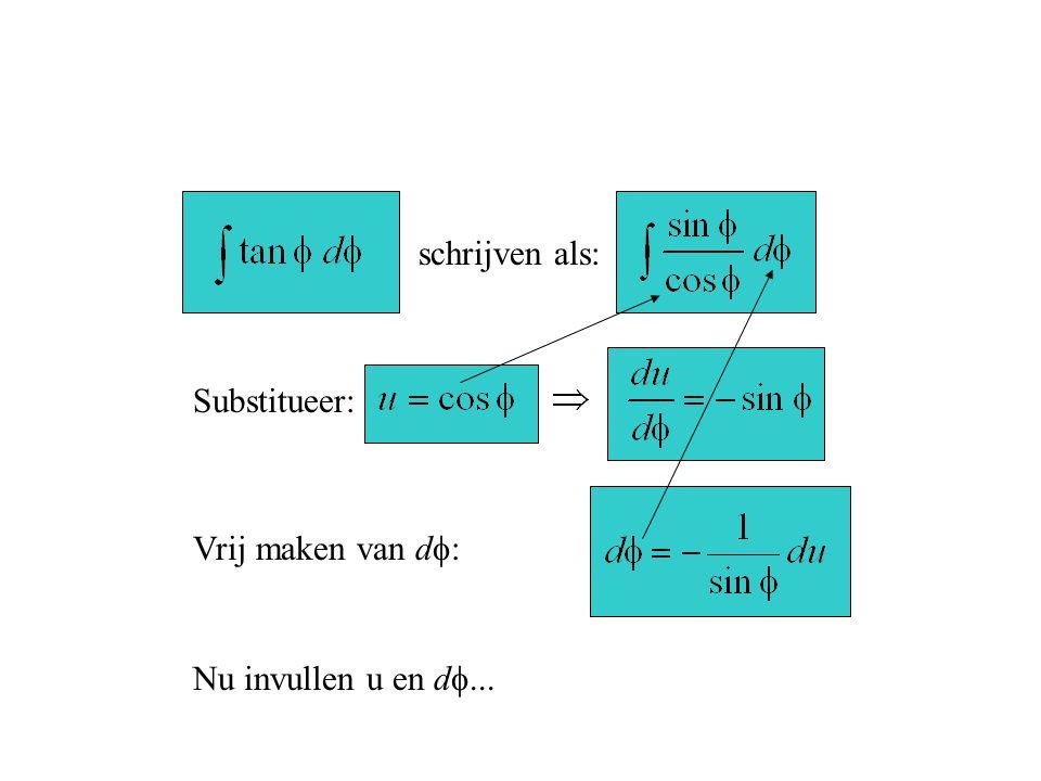 = = cos  d  = Let er op dat u (en dus cos  ) groter dan nul moet zijn. =