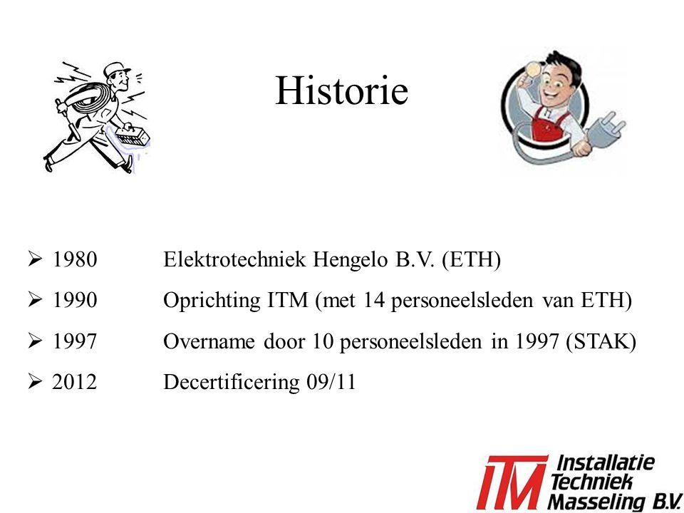  1980 Elektrotechniek Hengelo B.V. (ETH)  1990 Oprichting ITM (met 14 personeelsleden van ETH)  1997 Overname door 10 personeelsleden in 1997 (STAK
