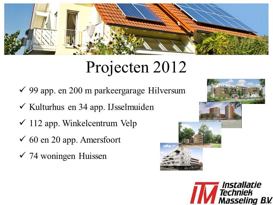 99 app. en 200 m parkeergarage Hilversum Kulturhus en 34 app. IJsselmuiden 112 app. Winkelcentrum Velp 60 en 20 app. Amersfoort 74 woningen Huissen Pr