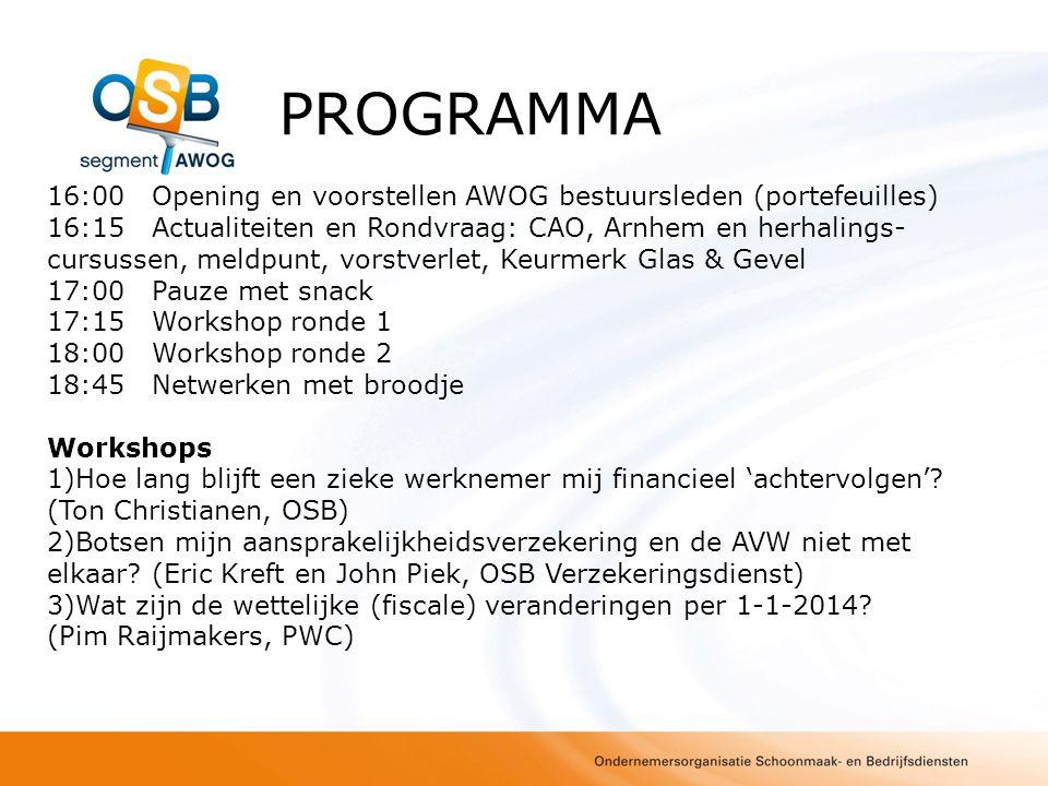 16:00 Opening en voorstellen AWOG bestuursleden (portefeuilles) 16:15 Actualiteiten en Rondvraag: CAO, Arnhem en herhalings- cursussen, meldpunt, vors