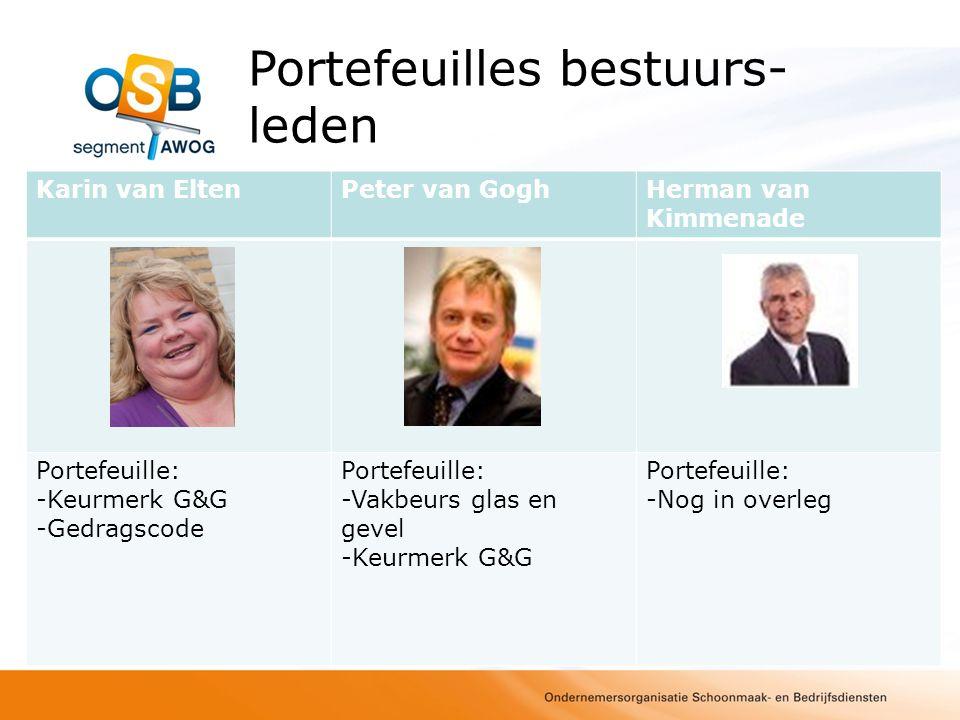 Portefeuilles bestuurs- leden Karin van EltenPeter van Gogh Herman van Kimmenade Portefeuille: -Keurmerk G&G -Gedragscode Portefeuille: -Vakbeurs glas