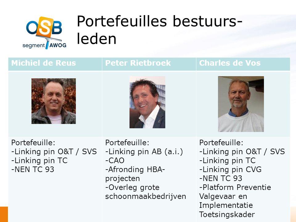 Portefeuilles bestuurs- leden Michiel de ReusPeter RietbroekCharles de Vos Portefeuille: -Linking pin O&T / SVS -Linking pin TC -NEN TC 93 Portefeuill