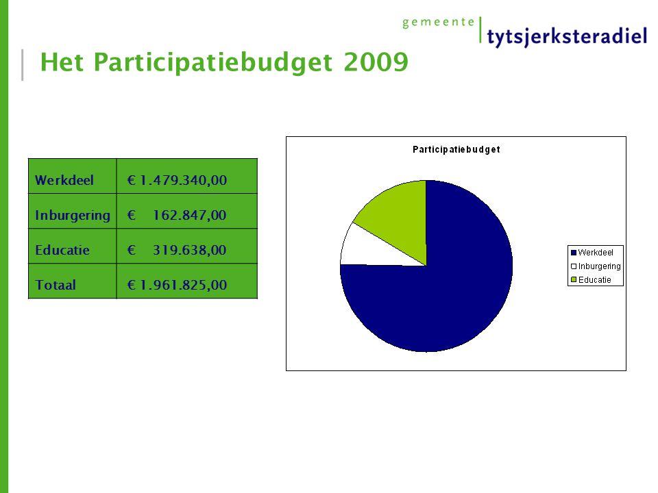 Het Participatiebudget 2009 Werkdeel € 1.479.340,00 Inburgering € 162.847,00 Educatie € 319.638,00 Totaal € 1.961.825,00