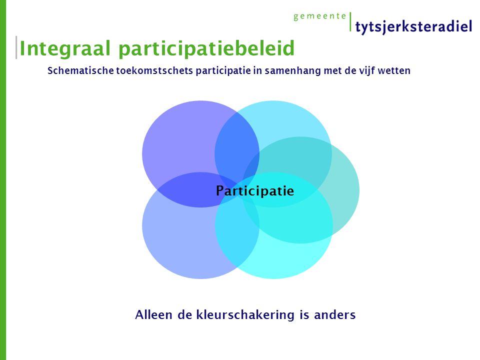 Integraal participatiebeleid Schematische toekomstschets participatie in samenhang met de vijf wetten Participatie Alleen de kleurschakering is anders