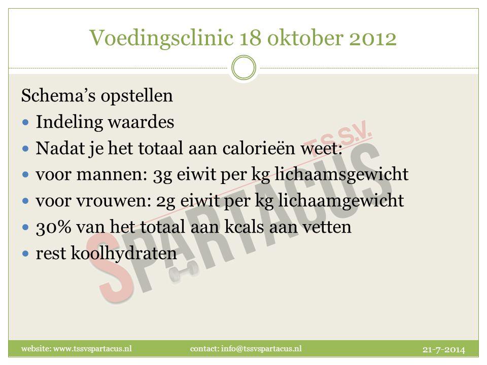 Schema's opstellen Indeling waardes Nadat je het totaal aan calorieën weet: voor mannen: 3g eiwit per kg lichaamsgewicht voor vrouwen: 2g eiwit per kg lichaamgewicht 30% van het totaal aan kcals aan vetten rest koolhydraten 21-7-2014 website: www.tssvspartacus.nl contact: info@tssvspartacus.nl Voedingsclinic 18 oktober 2012