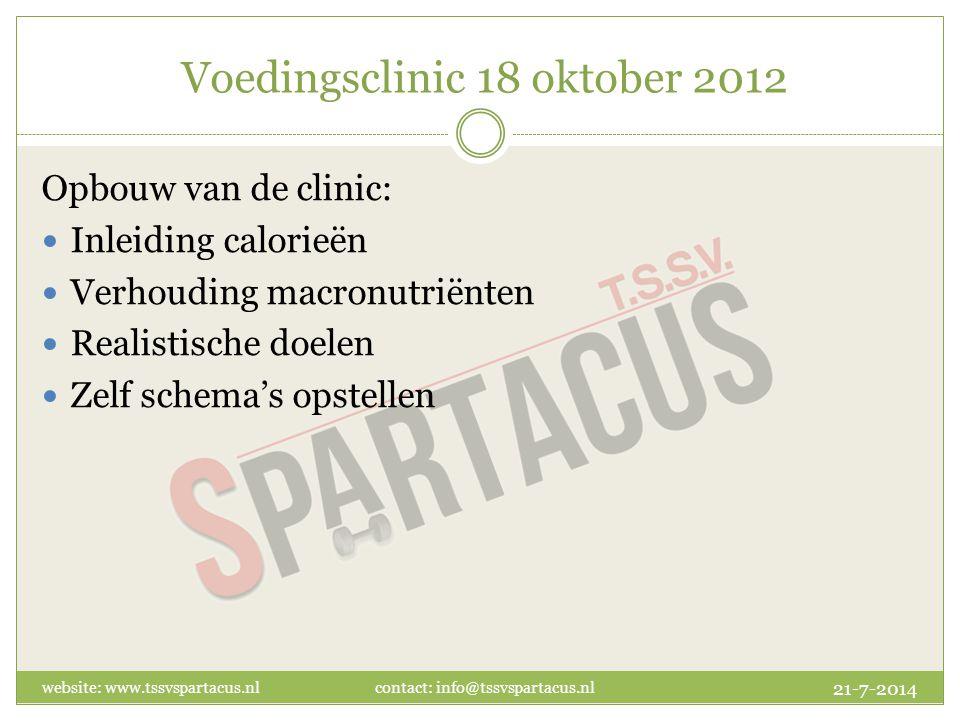 Opbouw van de clinic: Inleiding calorieën Verhouding macronutriënten Realistische doelen Zelf schema's opstellen Voedingsclinic 18 oktober 2012 21-7-2014 website: www.tssvspartacus.nl contact: info@tssvspartacus.nl