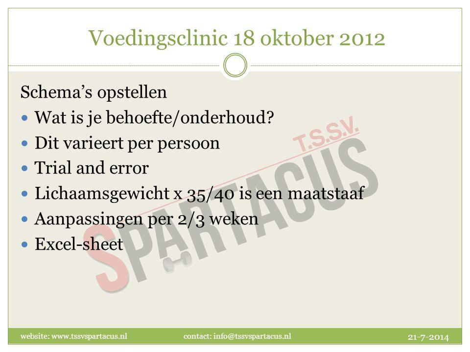 Voedingsclinic 18 oktober 2012 Schema's opstellen Wat is je behoefte/onderhoud.