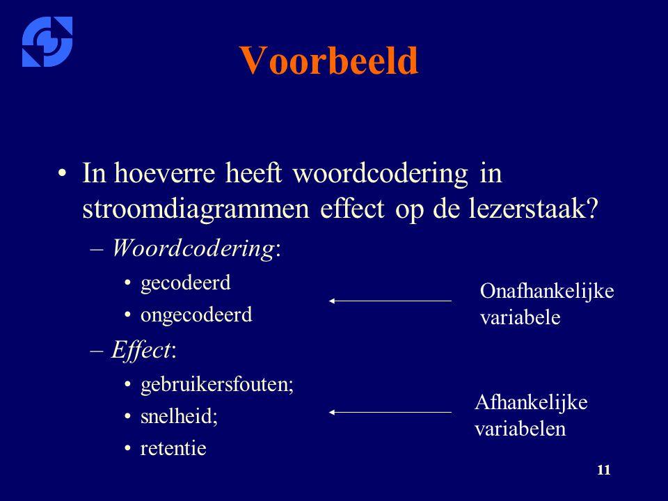 11 Voorbeeld In hoeverre heeft woordcodering in stroomdiagrammen effect op de lezerstaak? –Woordcodering: gecodeerd ongecodeerd –Effect: gebruikersfou