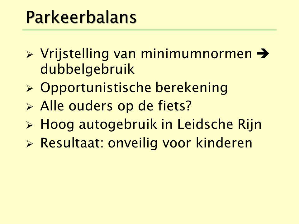 Parkeerbalans  Vrijstelling van minimumnormen  dubbelgebruik  Opportunistische berekening  Alle ouders op de fiets.