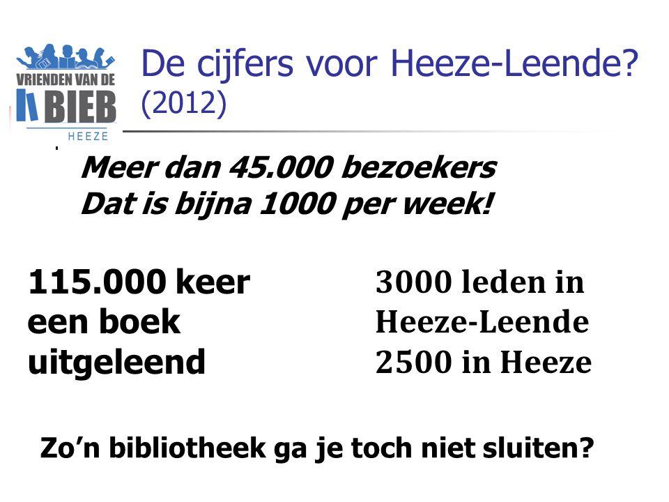 De cijfers voor Heeze-Leende. (2012) Meer dan 45.000 bezoekers Dat is bijna 1000 per week.