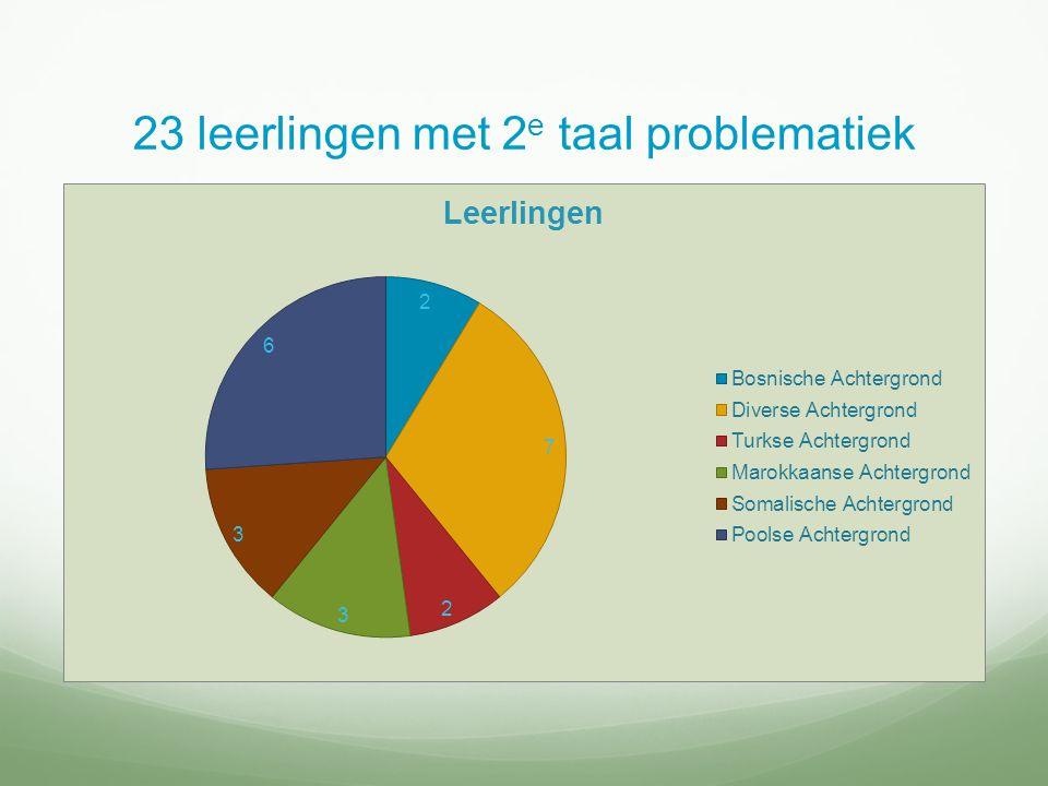 23 leerlingen met 2 e taal problematiek