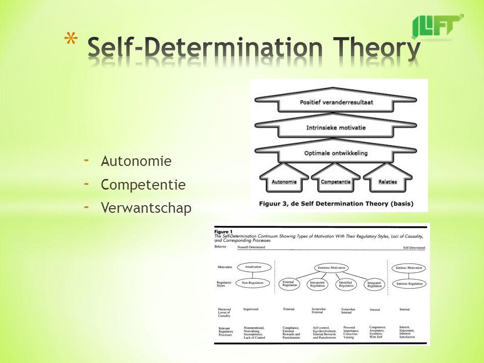 - Autonomie - Competentie - Verwantschap