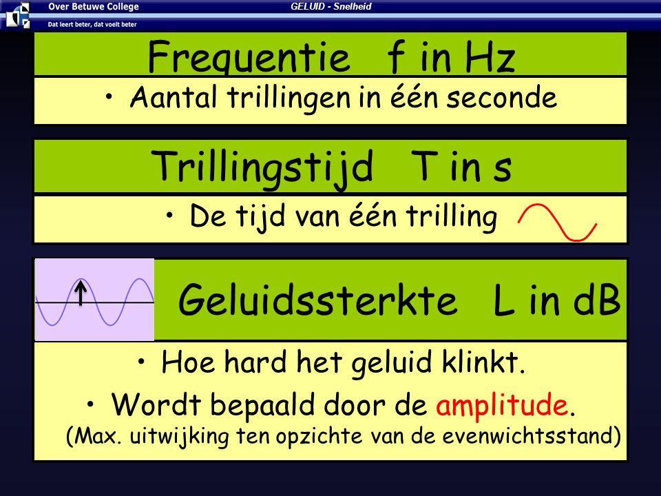 Frequentie f in Hz Aantal trillingen in één seconde 21-7-2014 Trillingstijd T in s De tijd van één trilling Geluidssterkte L in dB Hoe hard het geluid klinkt.