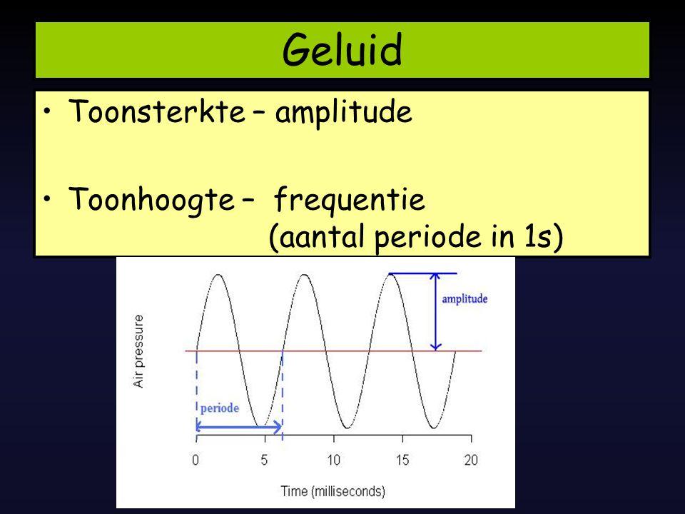 Geluid Toonsterkte – amplitude Toonhoogte – frequentie (aantal periode in 1s)