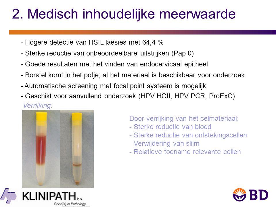 2. Medisch inhoudelijke meerwaarde Verrijking: - Hogere detectie van HSIL laesies met 64,4 % - Sterke reductie van onbeoordeelbare uitstrijken (Pap 0)