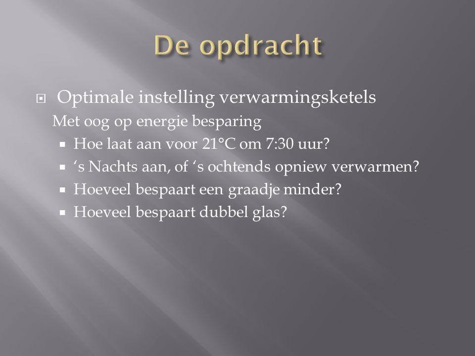 Optimale instelling verwarmingsketels Met oog op energie besparing  Hoe laat aan voor 21°C om 7:30 uur.