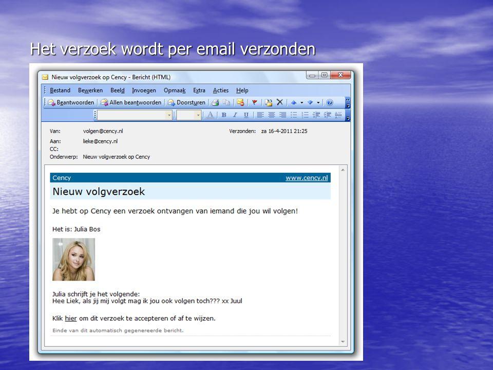 Het verzoek wordt per email verzonden