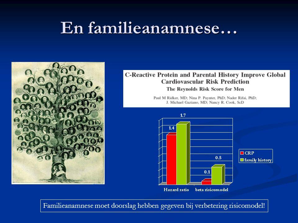 En familieanamnese… Familieanamnese moet doorslag hebben gegeven bij verbetering risicomodel.