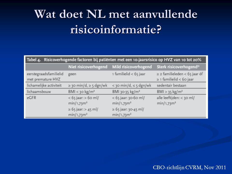 Wat doet NL met aanvullende risicoinformatie? CBO-richtlijn CVRM, Nov 2011