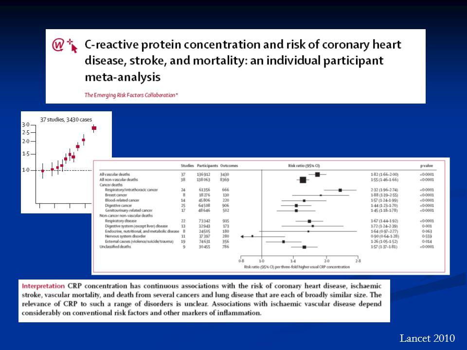 Lancet 2010